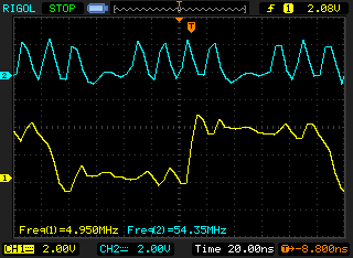 STM32F4: Generating parallel signals with the FSMC